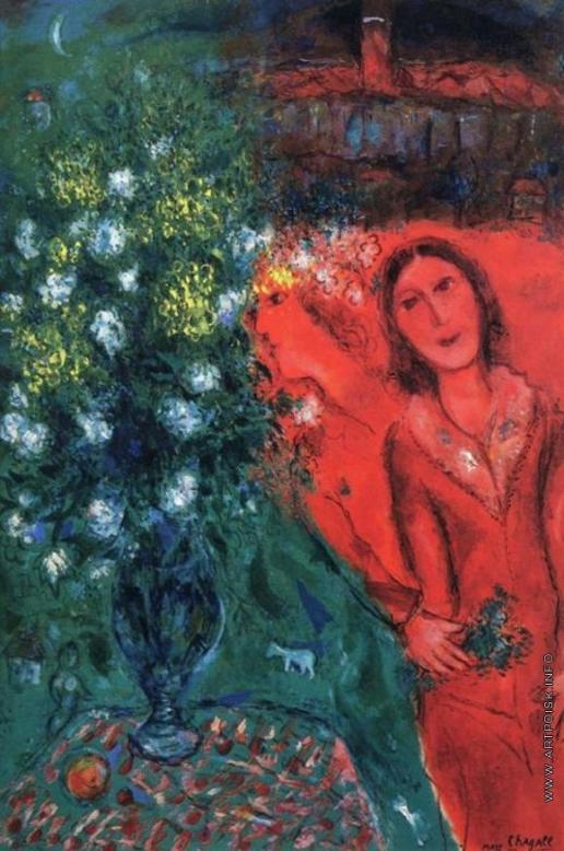 Шагал М. З. Воспоминание художника