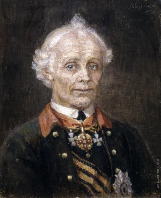 Суриков В. И. Портрет Ф.Ф. Спиридонова