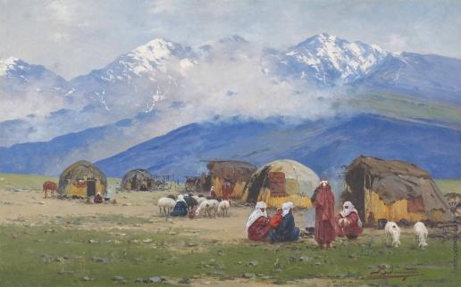 Зоммер Р. К. Туркестан