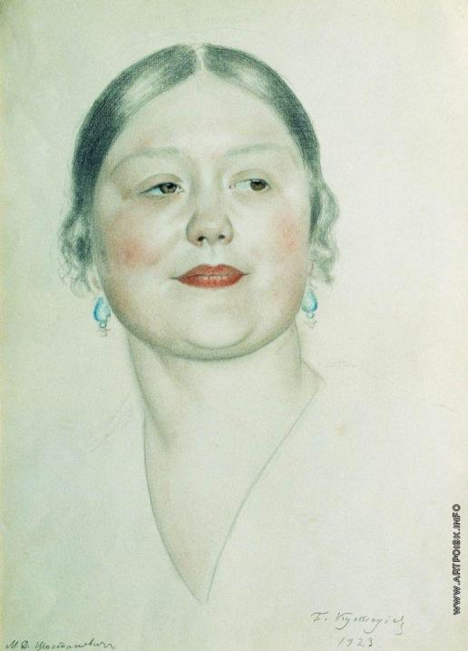 Кустодиев Б. М. Портрет М.Д.Шостакович