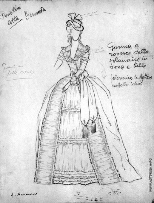 Анненков Ю. П. Эскиз женского костюма к художественному фильму «Черная магия»